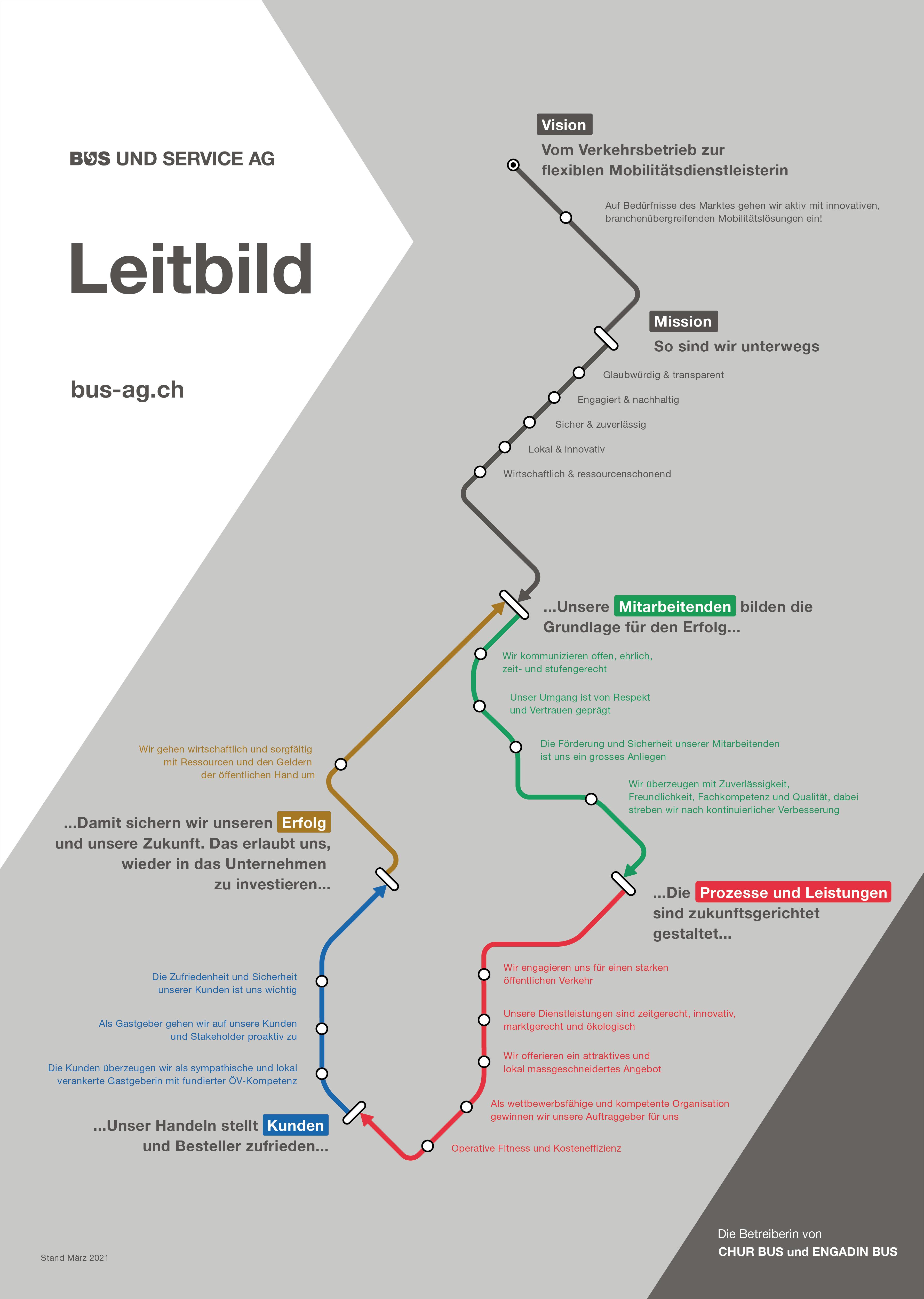 2021 03 17 Leitbild_busundserviceag_A3